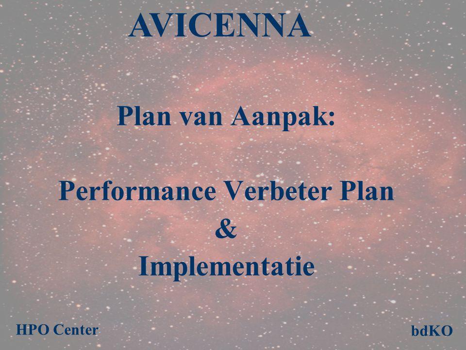 Plan van Aanpak: Performance Verbeter Plan & Implementatie