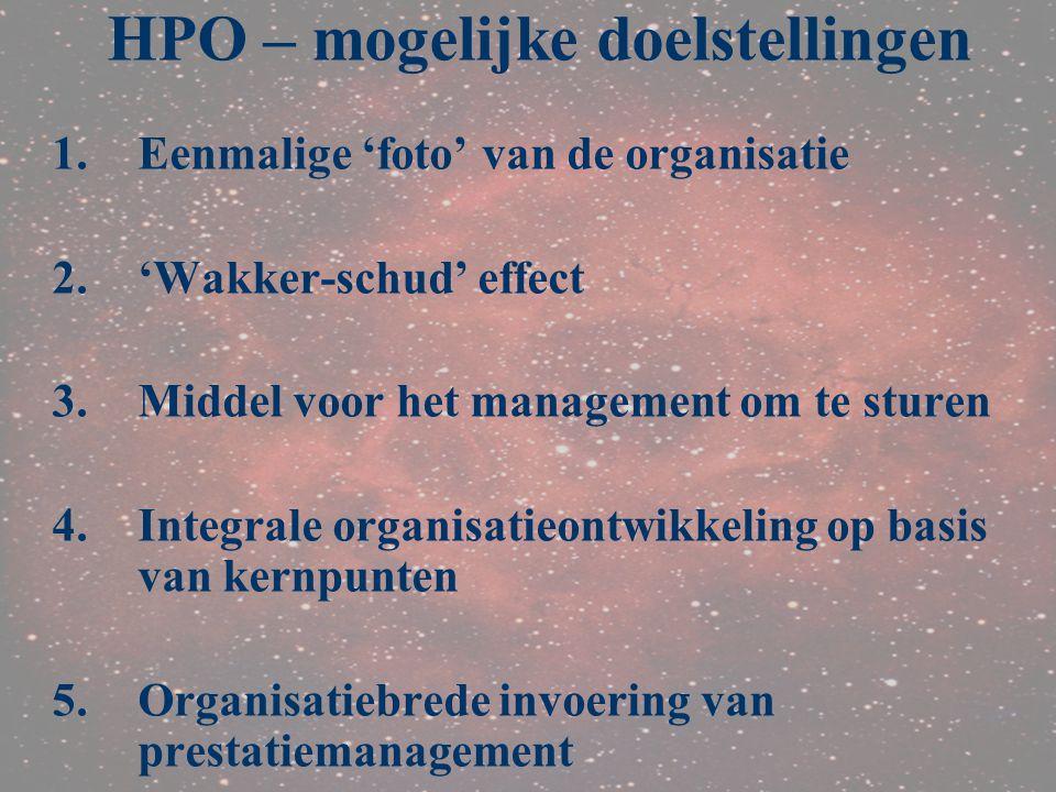 HPO – mogelijke doelstellingen