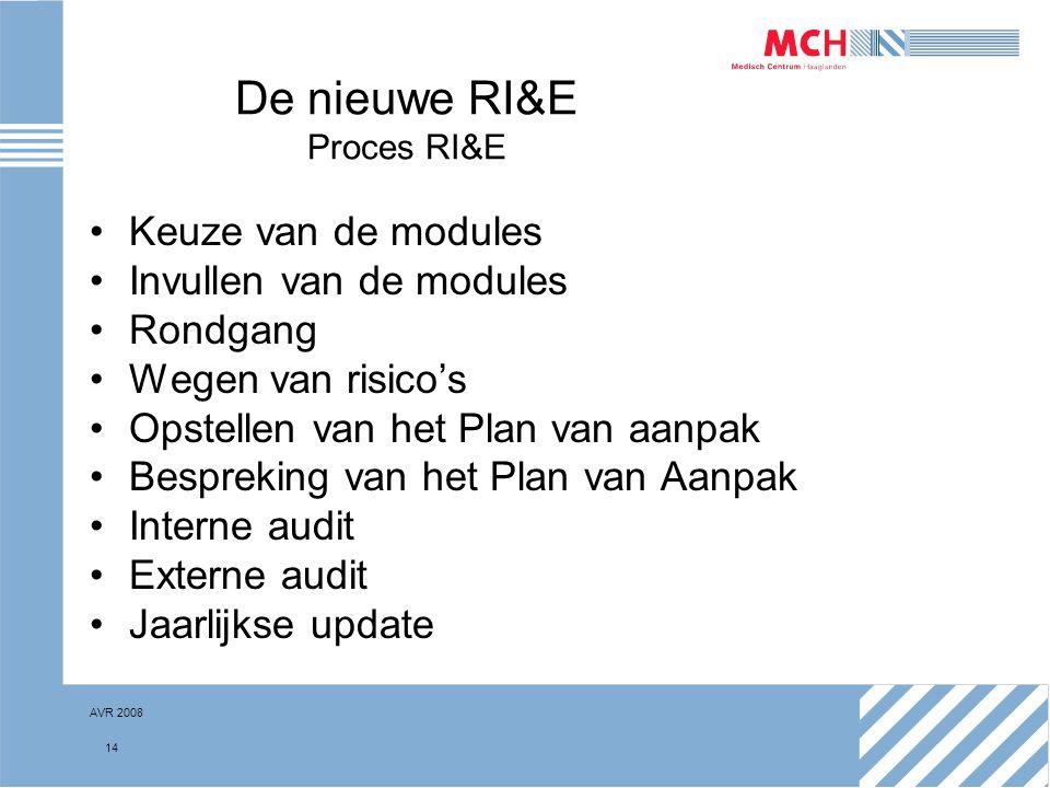 De nieuwe RI&E Proces RI&E