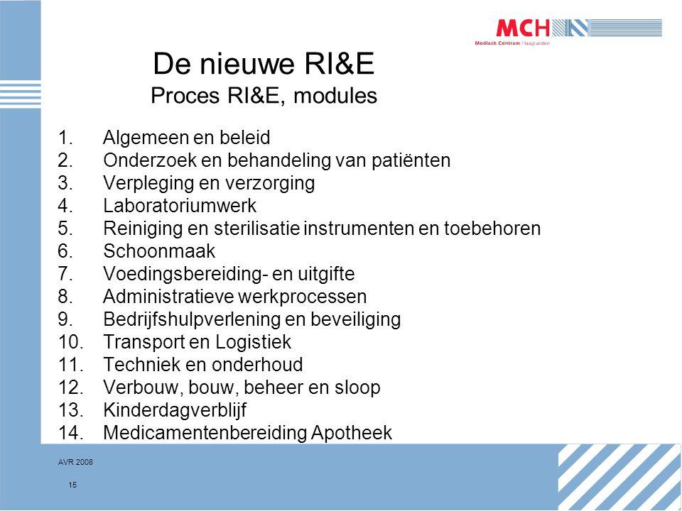 De nieuwe RI&E Proces RI&E, modules