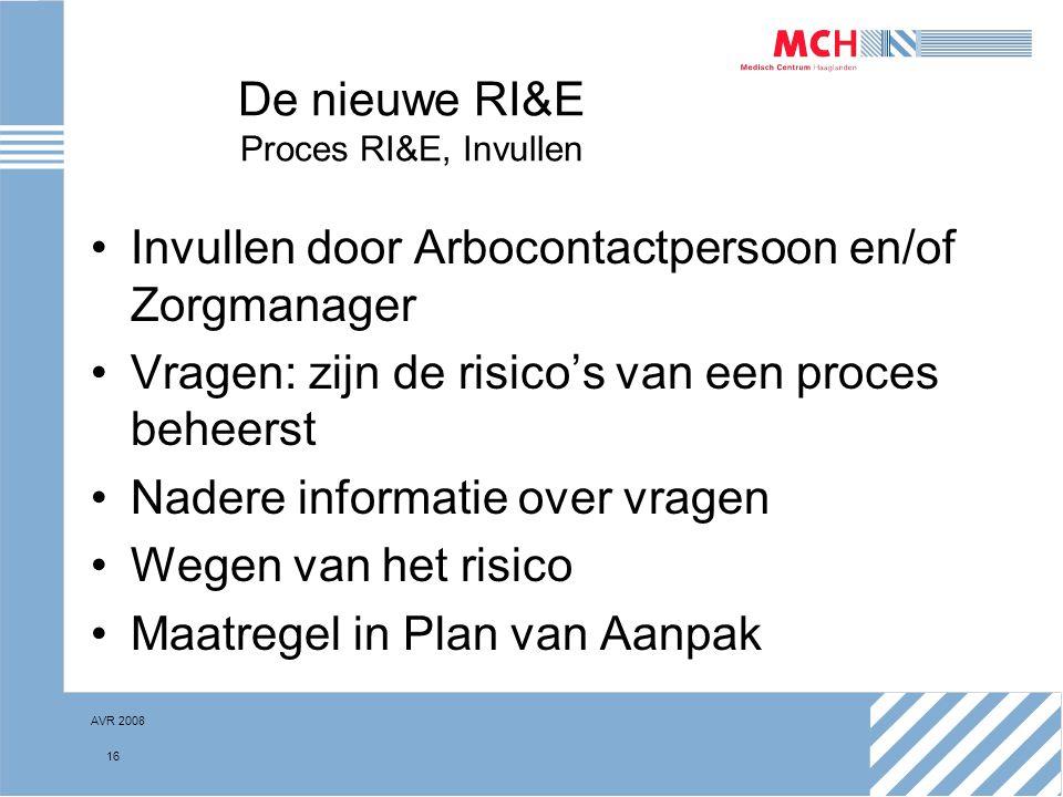 De nieuwe RI&E Proces RI&E, Invullen
