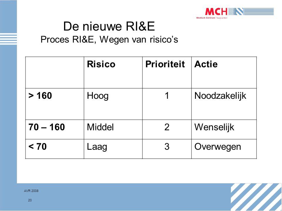 De nieuwe RI&E Proces RI&E, Wegen van risico's