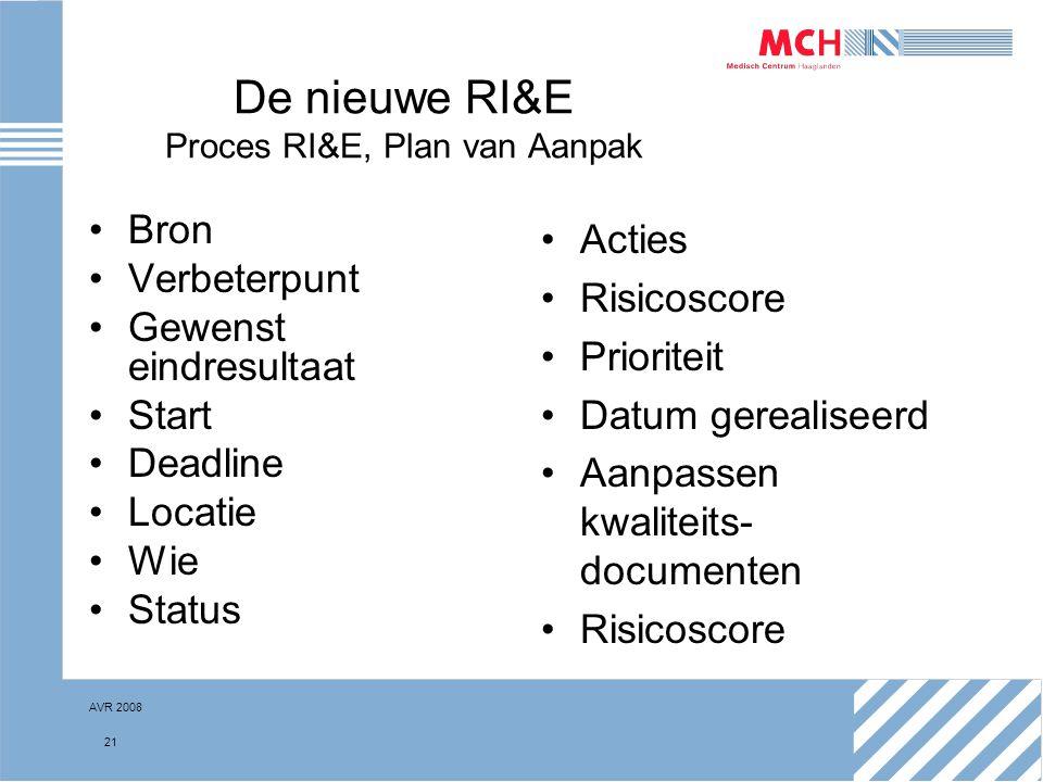 De nieuwe RI&E Proces RI&E, Plan van Aanpak