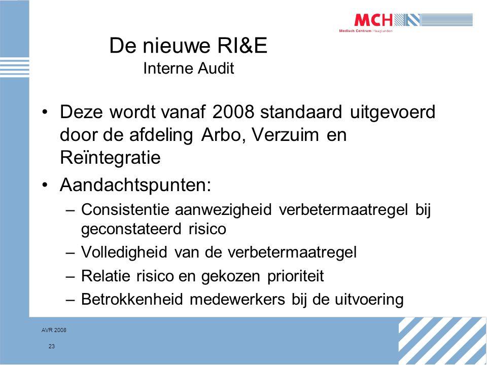 De nieuwe RI&E Interne Audit