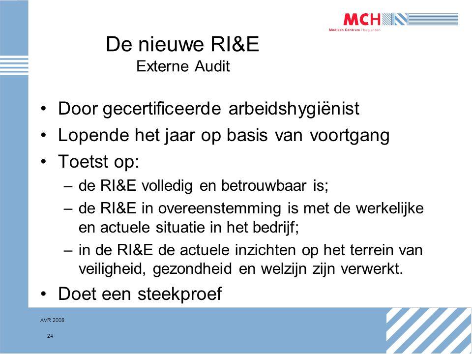 De nieuwe RI&E Externe Audit