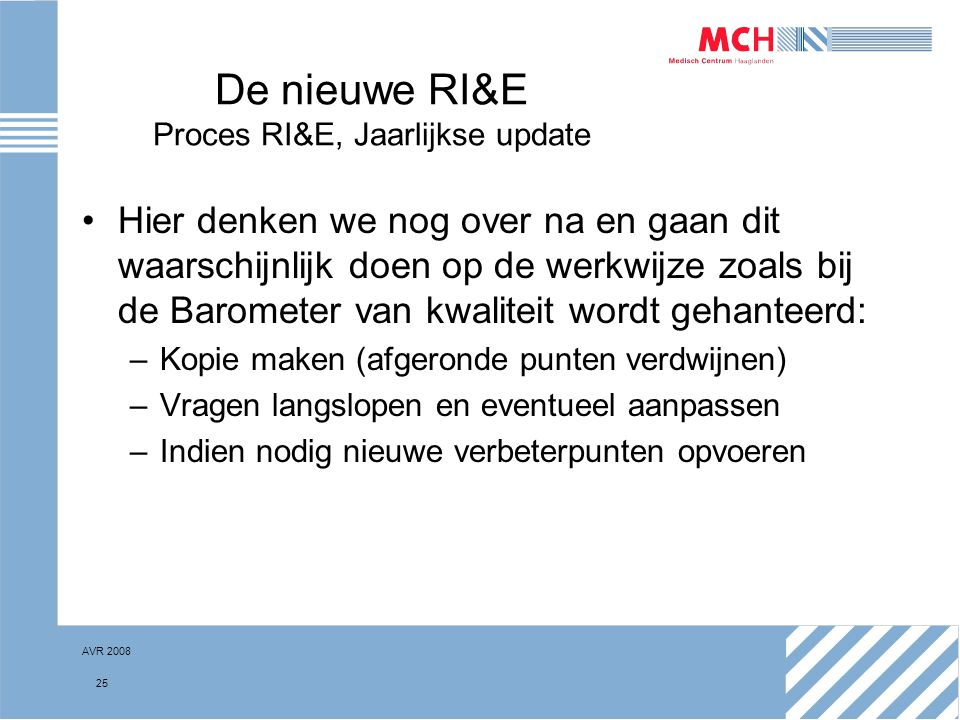 De nieuwe RI&E Proces RI&E, Jaarlijkse update