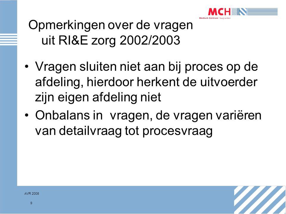 Opmerkingen over de vragen uit RI&E zorg 2002/2003