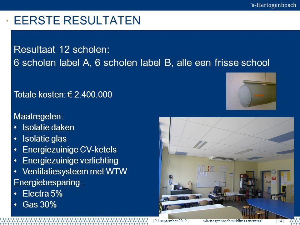 s-hertogenbosch.nl/klimaatneutraal