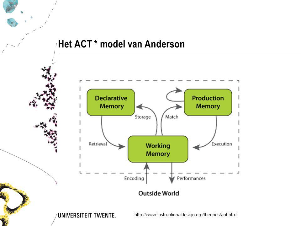 Het ACT * model van Anderson