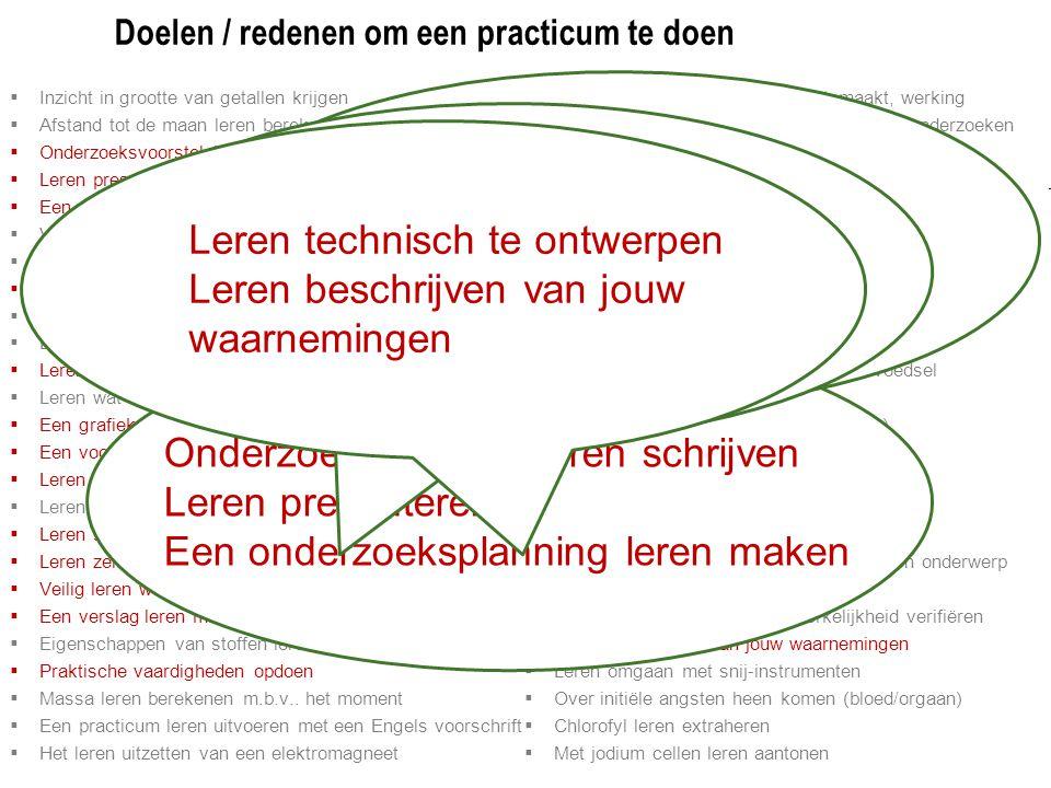 Doelen / redenen om een practicum te doen