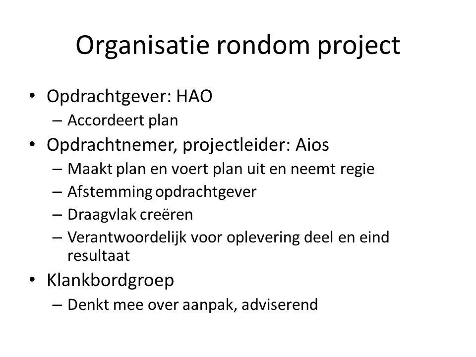 Organisatie rondom project