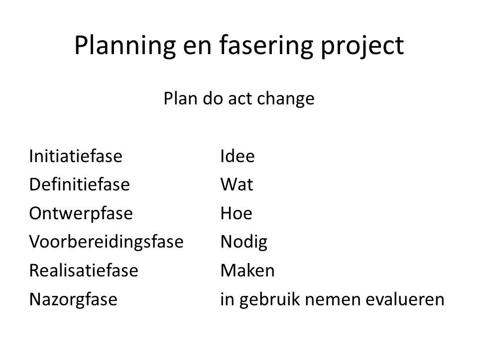 Planning en fasering project