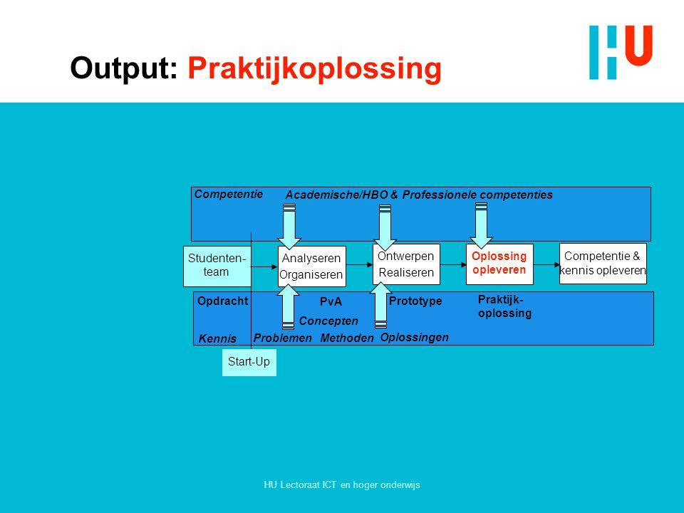 Output: Praktijkoplossing