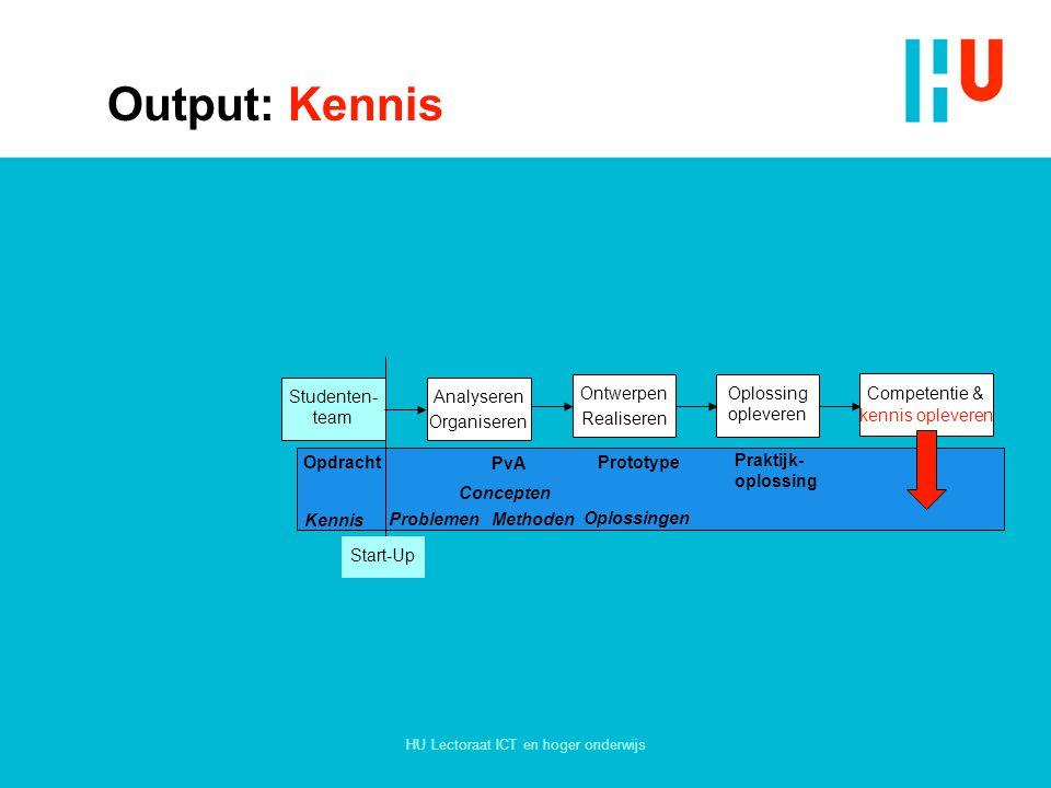 Output: Kennis Methoden Concepten Kennis Oplossingen Problemen