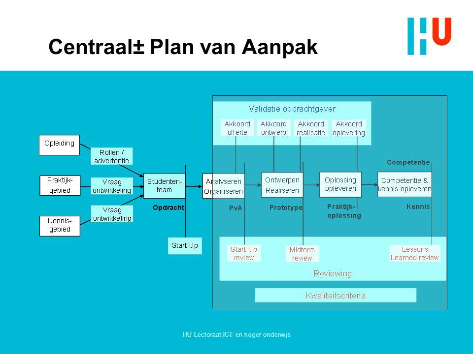 Centraal± Plan van Aanpak
