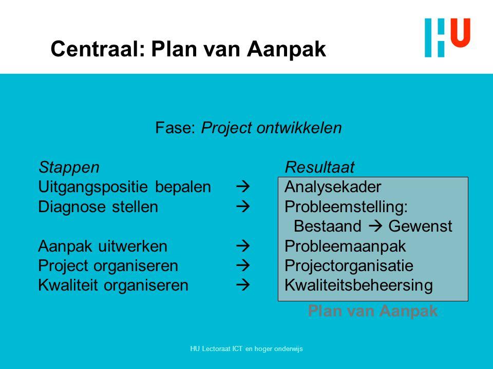 Centraal: Plan van Aanpak