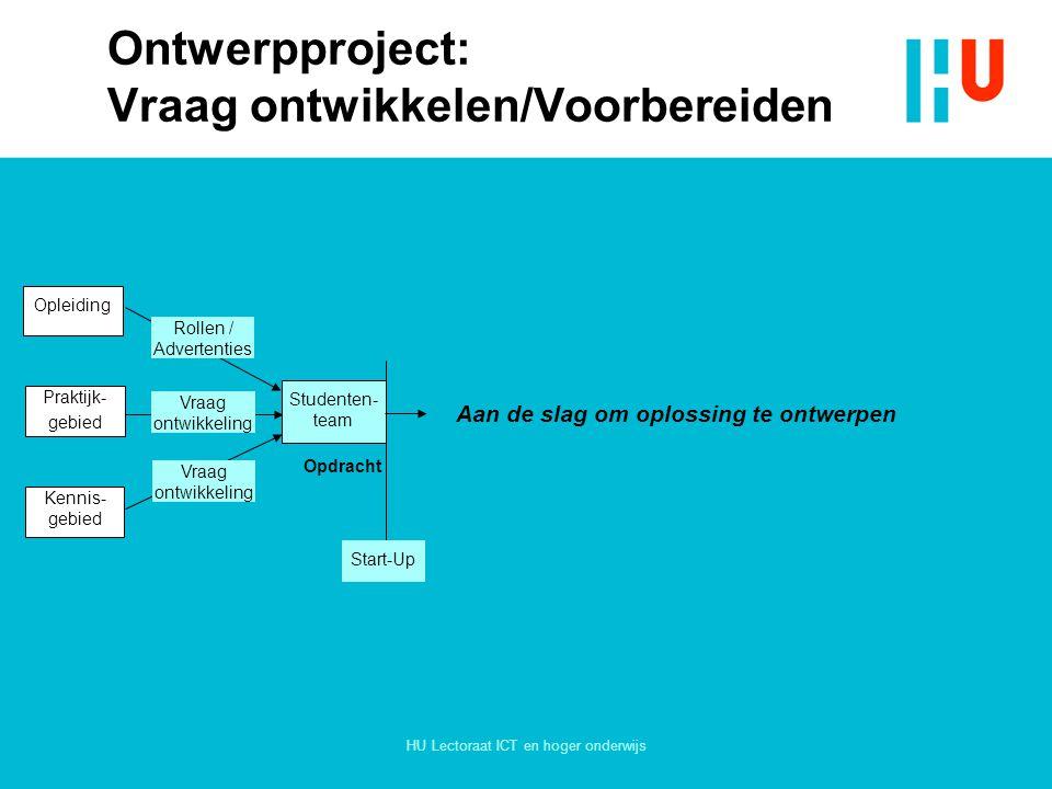 Ontwerpproject: Vraag ontwikkelen/Voorbereiden