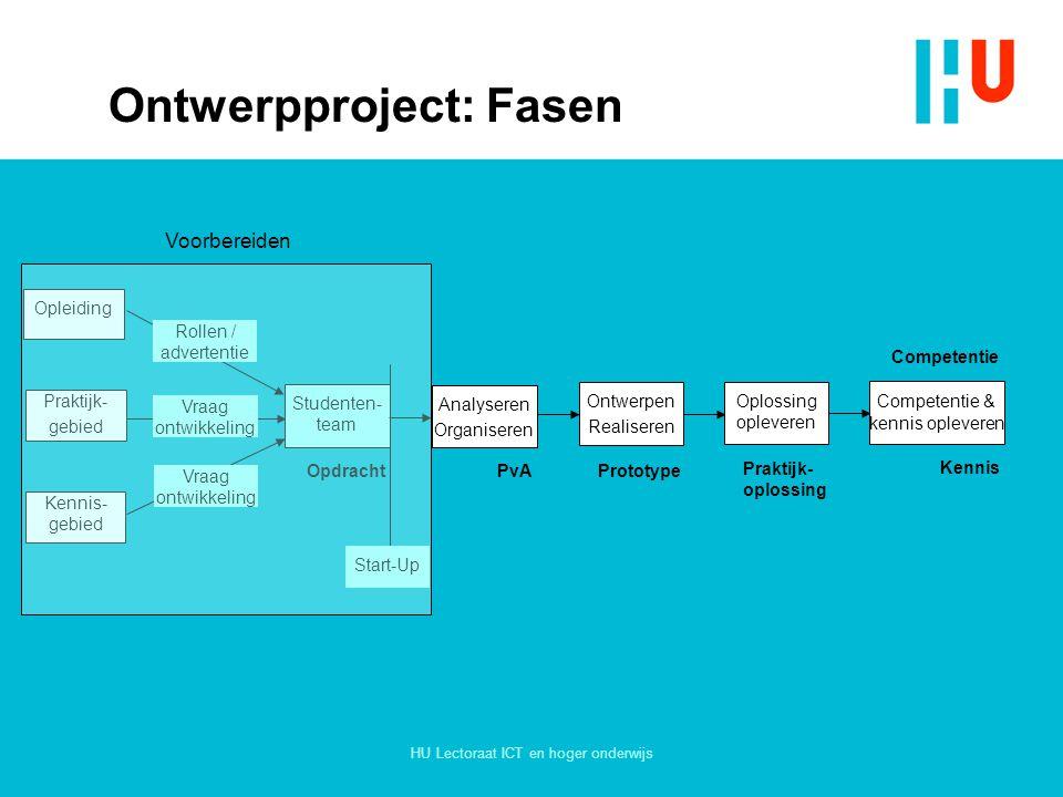 Ontwerpproject: Fasen