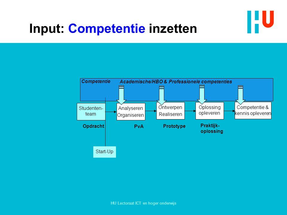 Input: Competentie inzetten