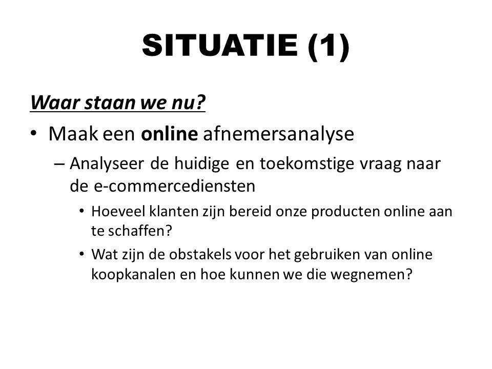 SITUATIE (1) Waar staan we nu Maak een online afnemersanalyse