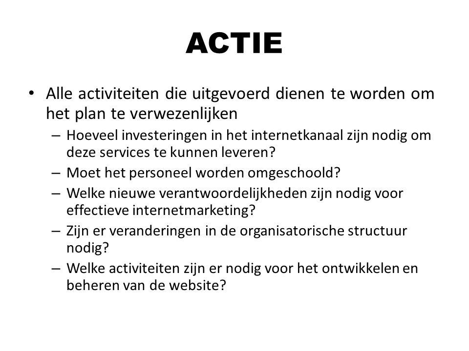 ACTIE Alle activiteiten die uitgevoerd dienen te worden om het plan te verwezenlijken.