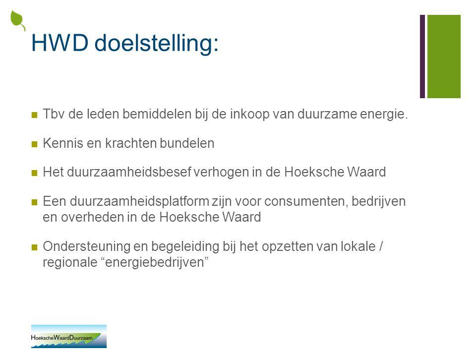 HWD doelstelling: Tbv de leden bemiddelen bij de inkoop van duurzame energie. Kennis en krachten bundelen.