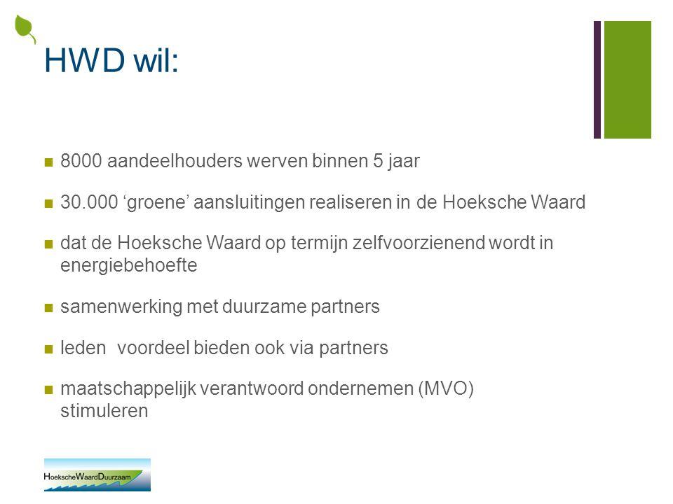 HWD wil: 8000 aandeelhouders werven binnen 5 jaar