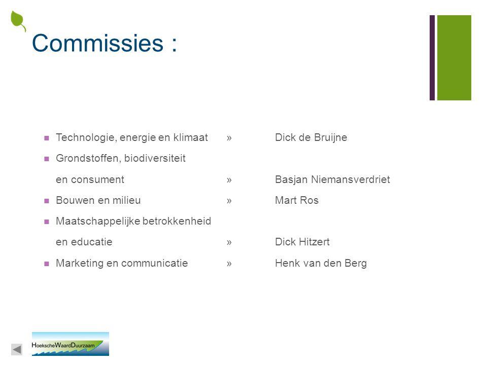 Commissies : Technologie, energie en klimaat » Dick de Bruijne