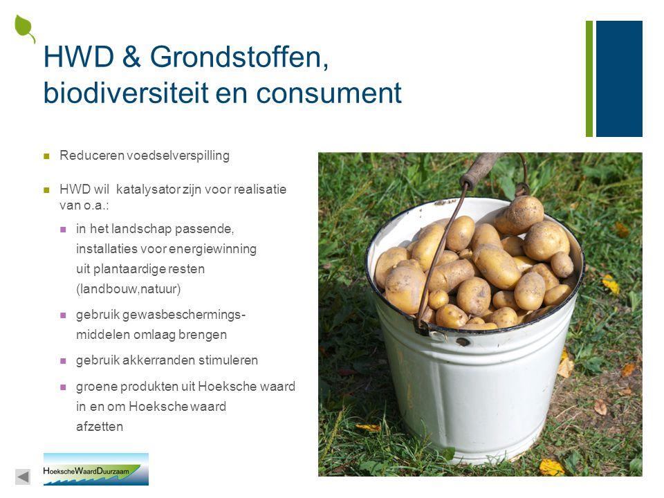 HWD & Grondstoffen, biodiversiteit en consument