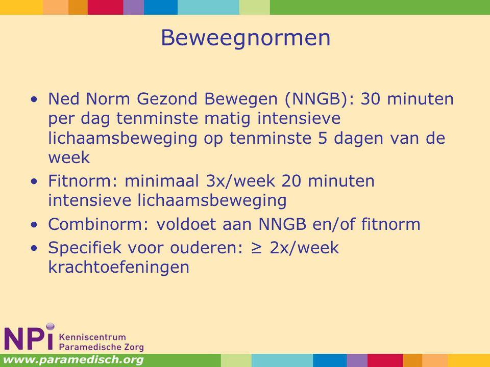 Beweegnormen Ned Norm Gezond Bewegen (NNGB): 30 minuten per dag tenminste matig intensieve lichaamsbeweging op tenminste 5 dagen van de week.