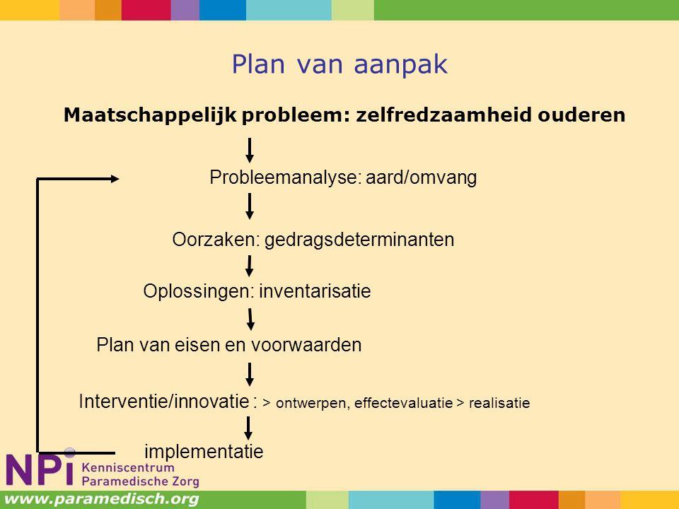 Plan van aanpak Maatschappelijk probleem: zelfredzaamheid ouderen