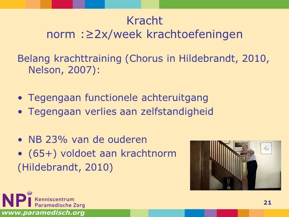 Kracht norm :≥2x/week krachtoefeningen