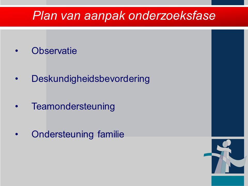 Plan van aanpak onderzoeksfase
