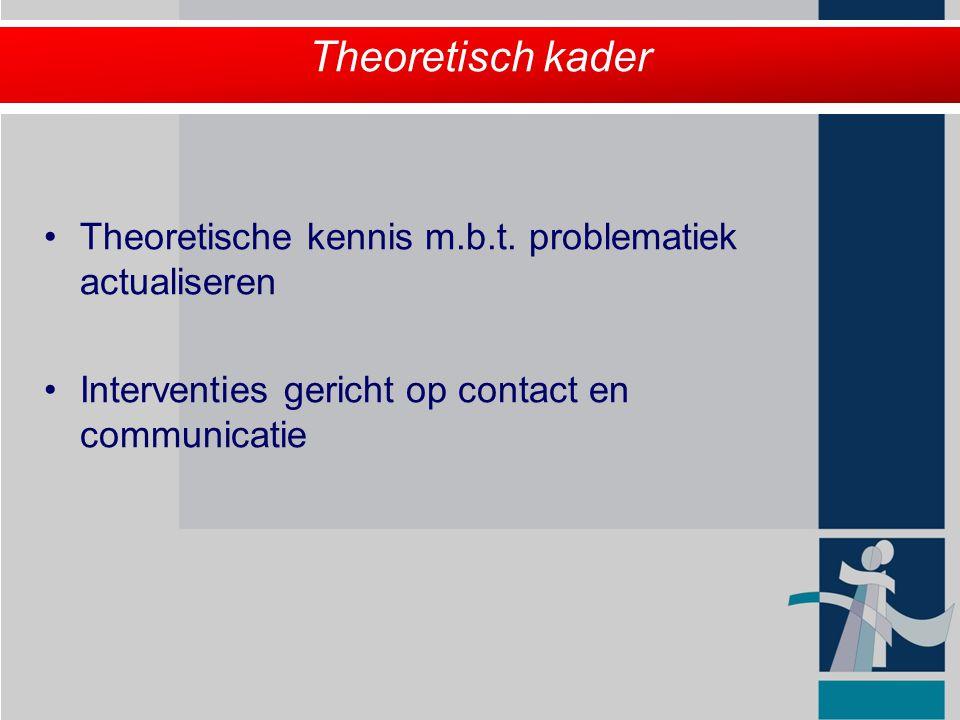 Theoretisch kader Theoretische kennis m.b.t. problematiek actualiseren