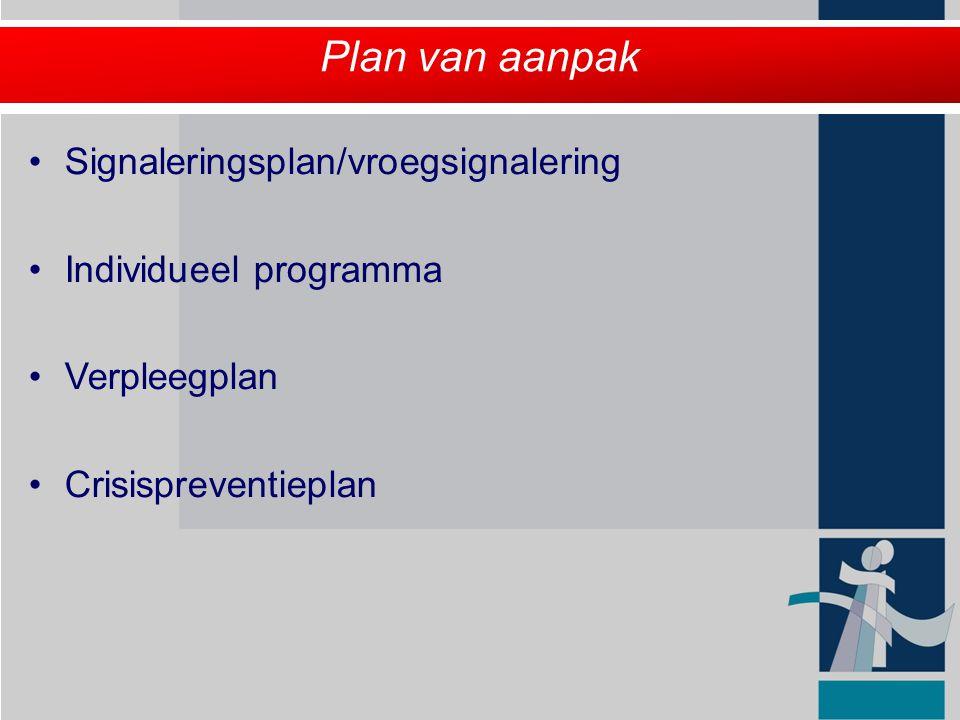 Plan van aanpak Signaleringsplan/vroegsignalering