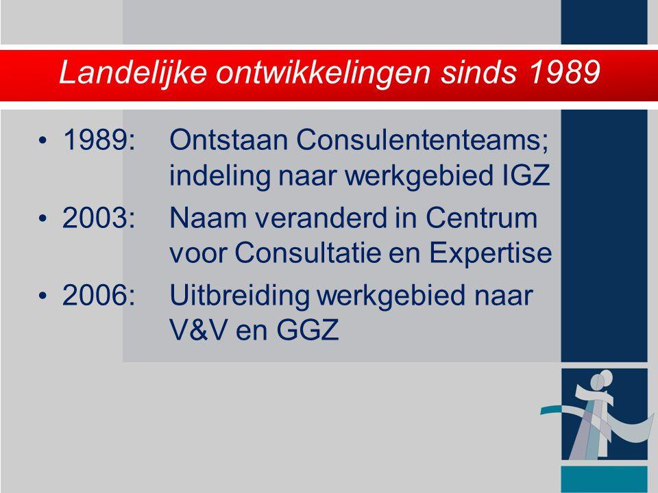Landelijke ontwikkelingen sinds 1989