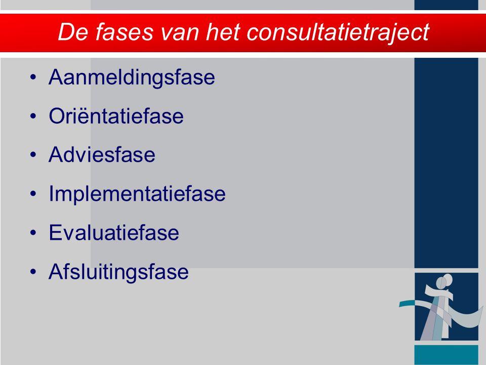 De fases van het consultatietraject