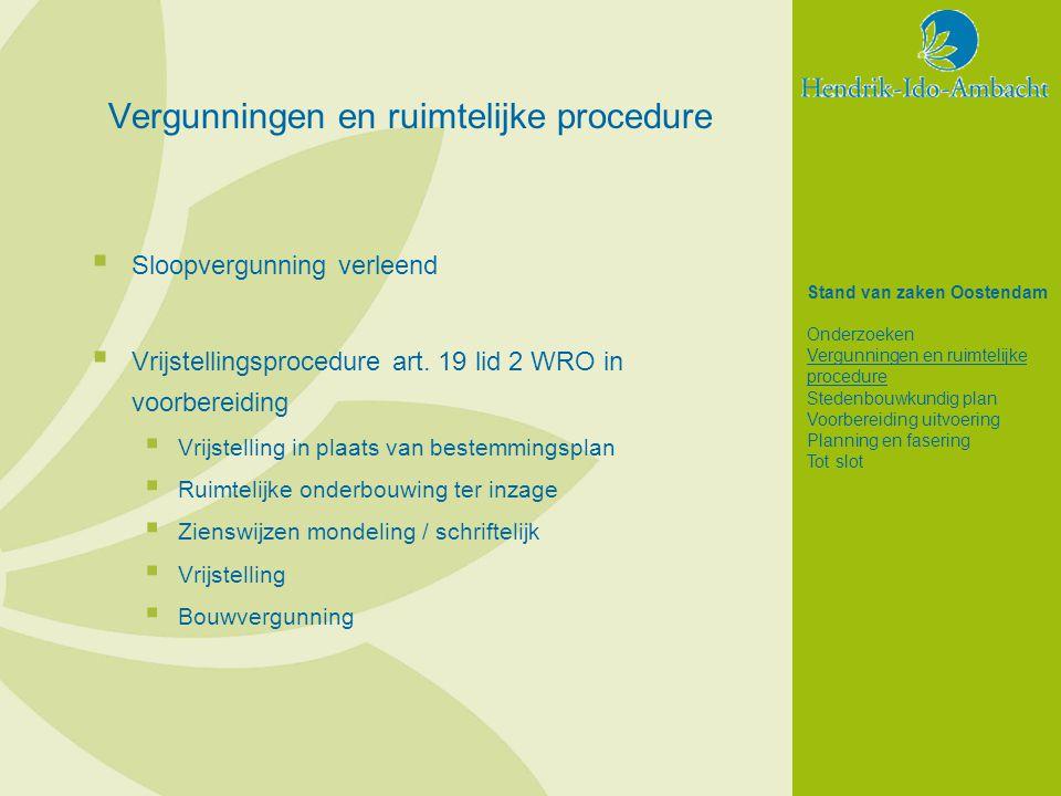 Vergunningen en ruimtelijke procedure