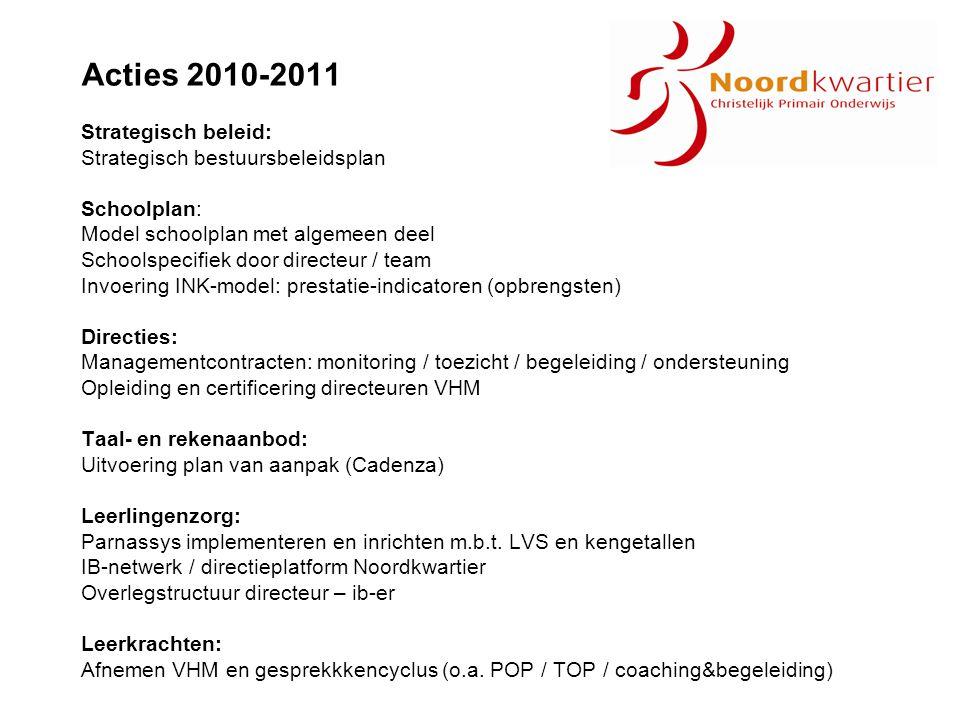 Acties 2010-2011 Strategisch beleid: Strategisch bestuursbeleidsplan