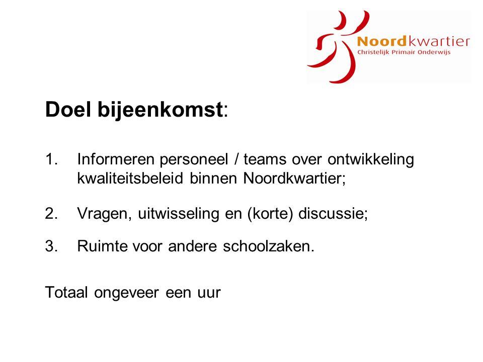 Doel bijeenkomst: Informeren personeel / teams over ontwikkeling kwaliteitsbeleid binnen Noordkwartier;