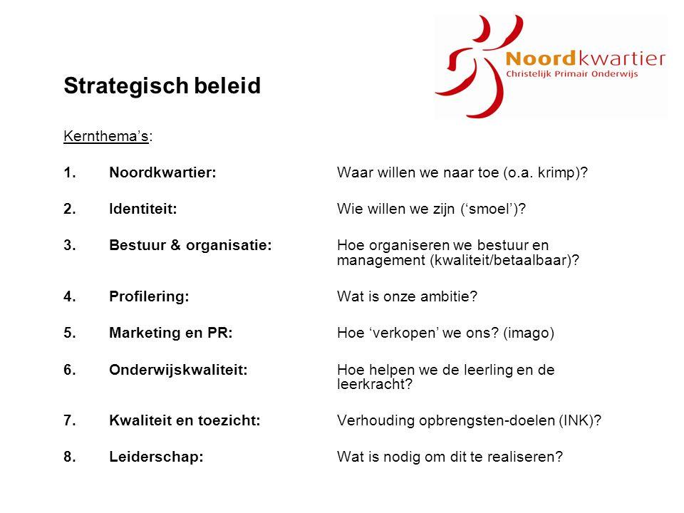Strategisch beleid Kernthema's:
