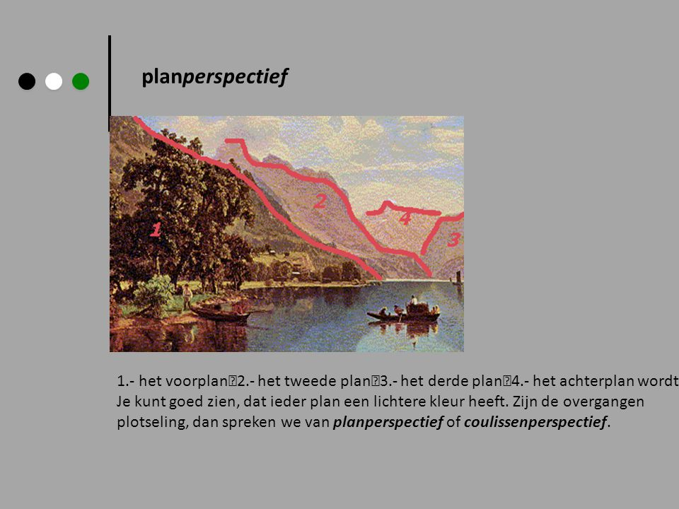 planperspectief 1.- het voorplan 2.- het tweede plan 3.- het derde plan 4.- het achterplan wordt gevormd door de besneeuwde bergtop.