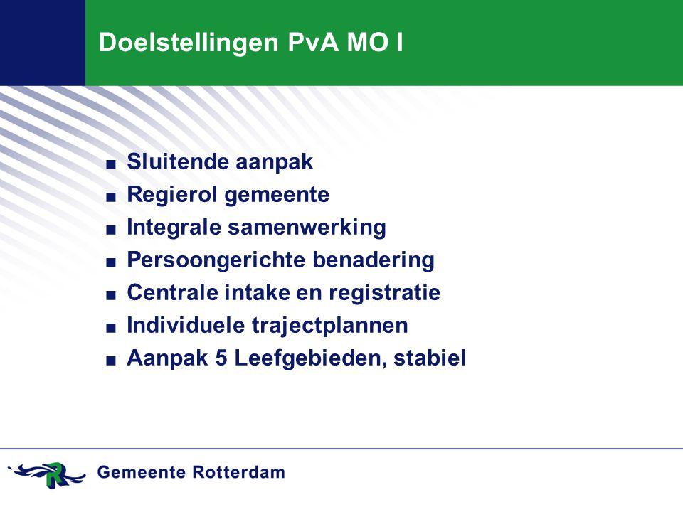 Doelstellingen PvA MO I