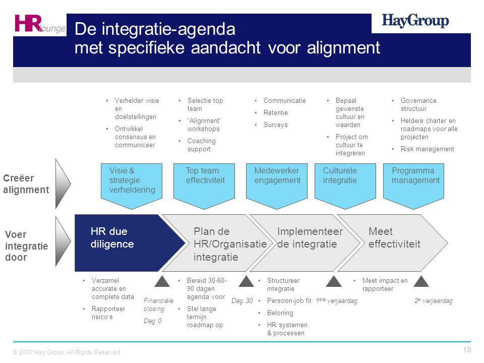De integratie-agenda met specifieke aandacht voor alignment