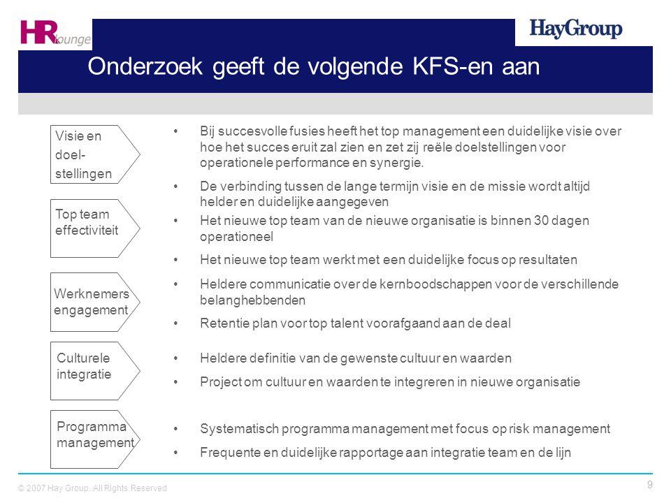 Onderzoek geeft de volgende KFS-en aan