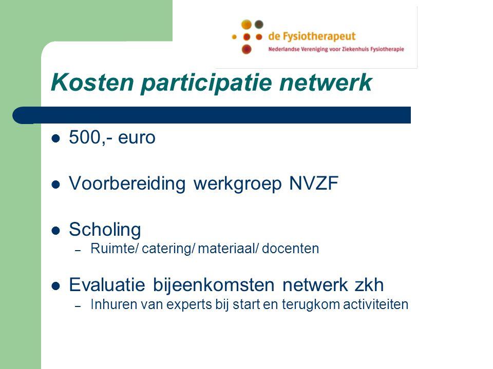 Kosten participatie netwerk