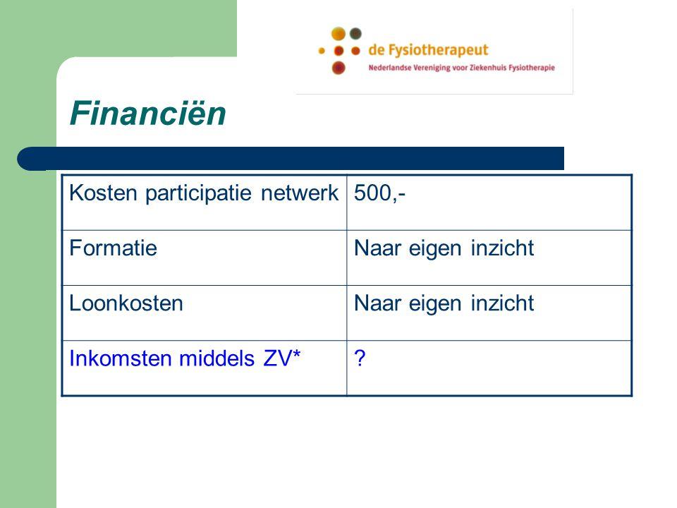 Financiën Kosten participatie netwerk 500,- Formatie