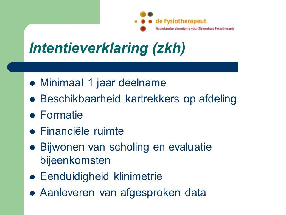 Intentieverklaring (zkh)