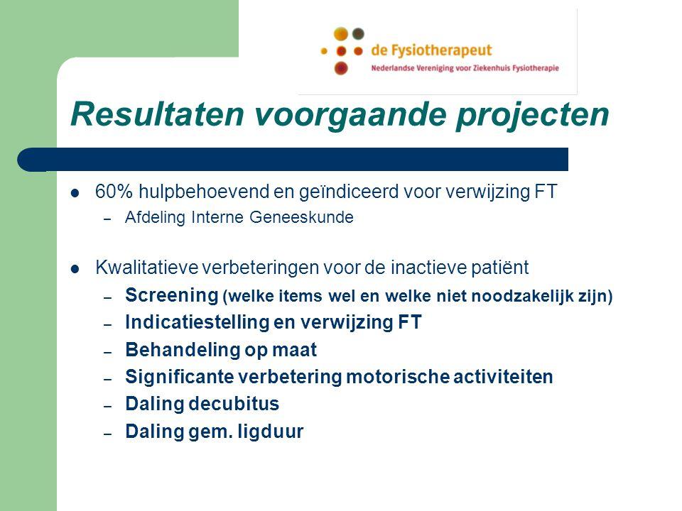 Resultaten voorgaande projecten
