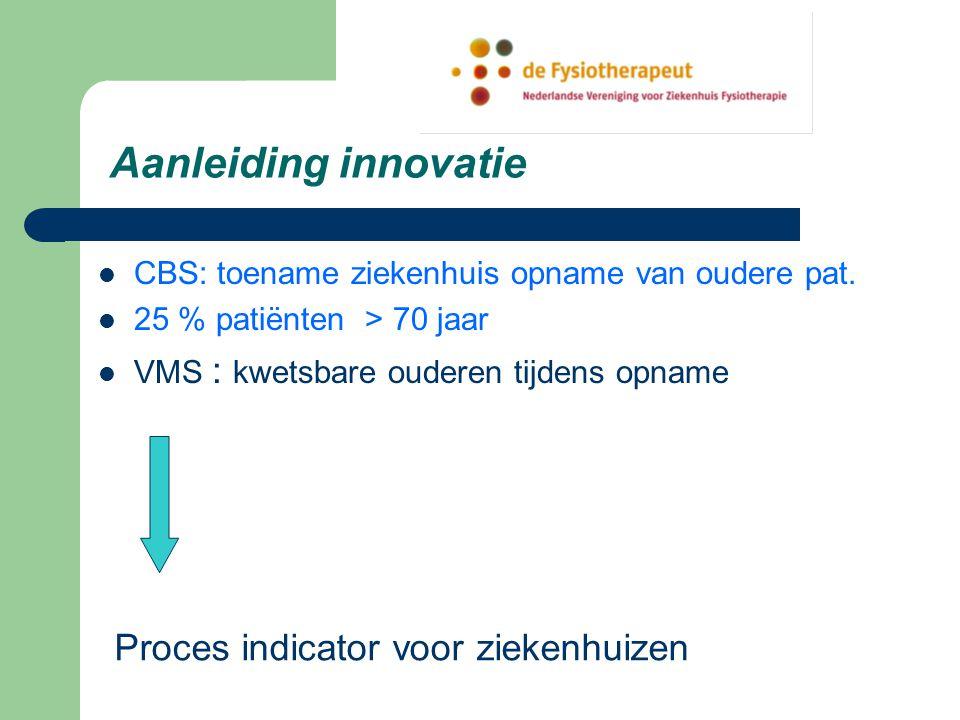 Aanleiding innovatie Proces indicator voor ziekenhuizen